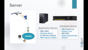 TKA Server Configuration
